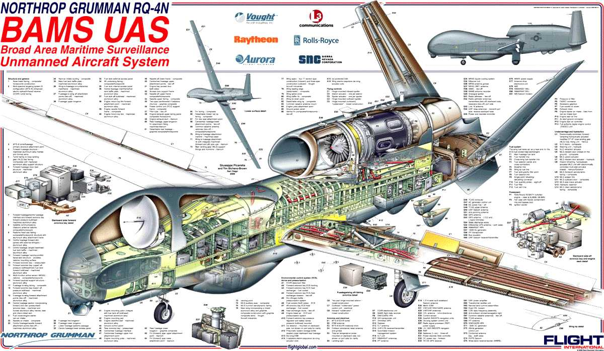 Uas Unmanned Aerial Vehicles Systems Drones Uav Conference