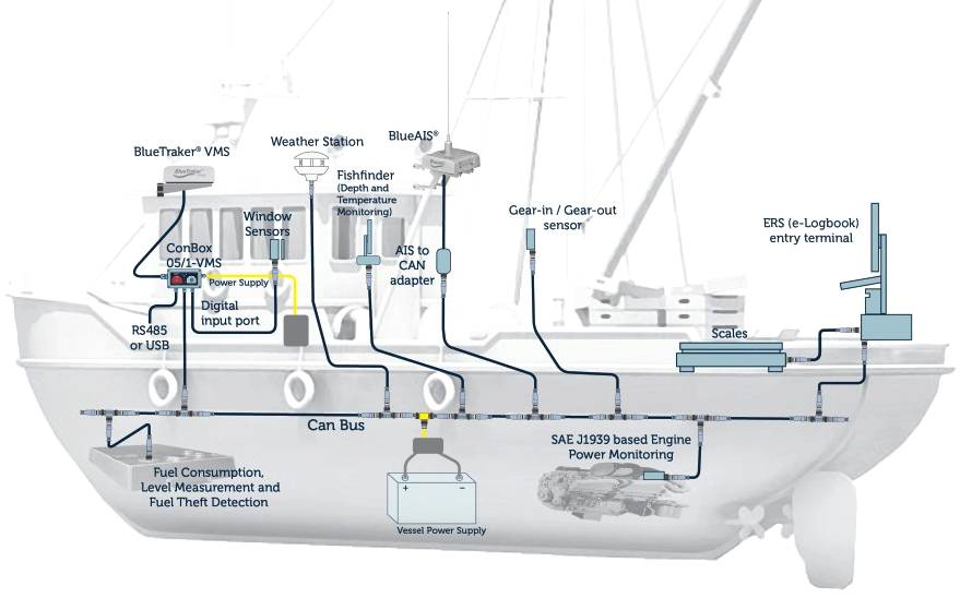 Ships And Boat Diagram, Ships, Free Engine Image For User ...