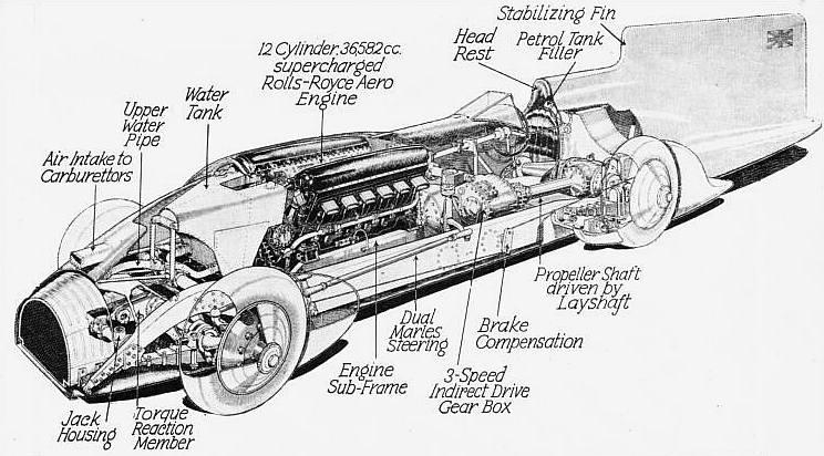 merlin engine diagram engine engine diagram