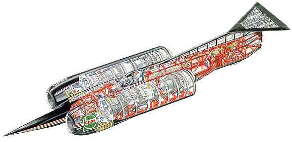 http://www.bluebird-electric.net/bluebird_images/thrust_ssc_cutaway.jpg