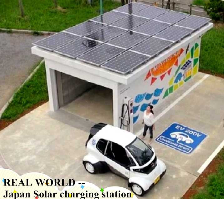 solar assisted sustainable transport horizon 2020 vehicles europe cars vans