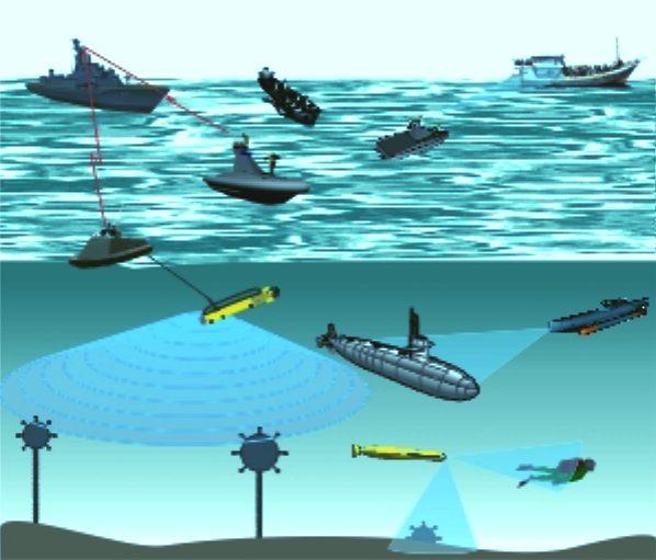 a description of the autonomous unmanned underwater vehicles Autonomous underwater vehicle definition is - an unmanned vehicle designed to  operate underwater without guidance according to preprogrammed instructions.