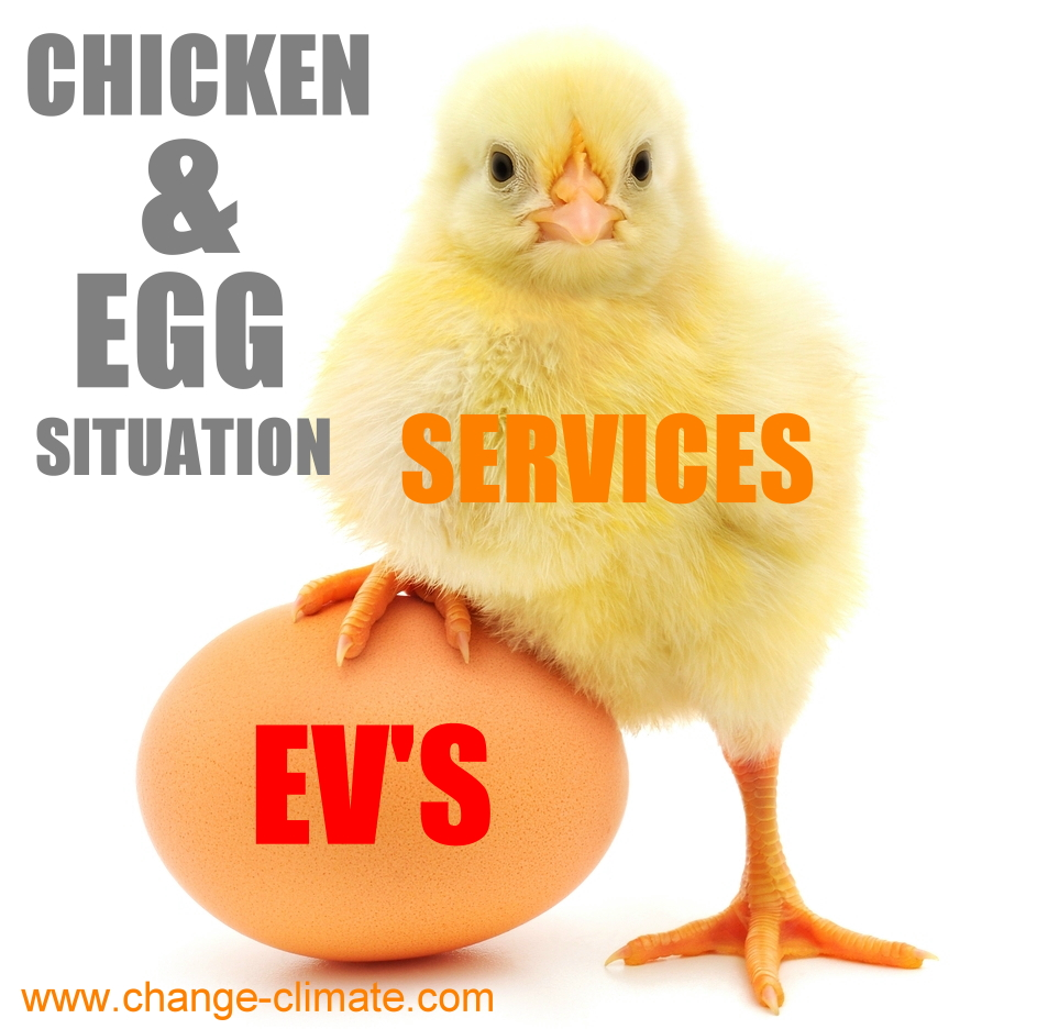 A chicken and egg situation that can be resolved