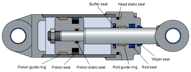 Seavax Hydraulics Electro Mechanical Actuators Rams Motors