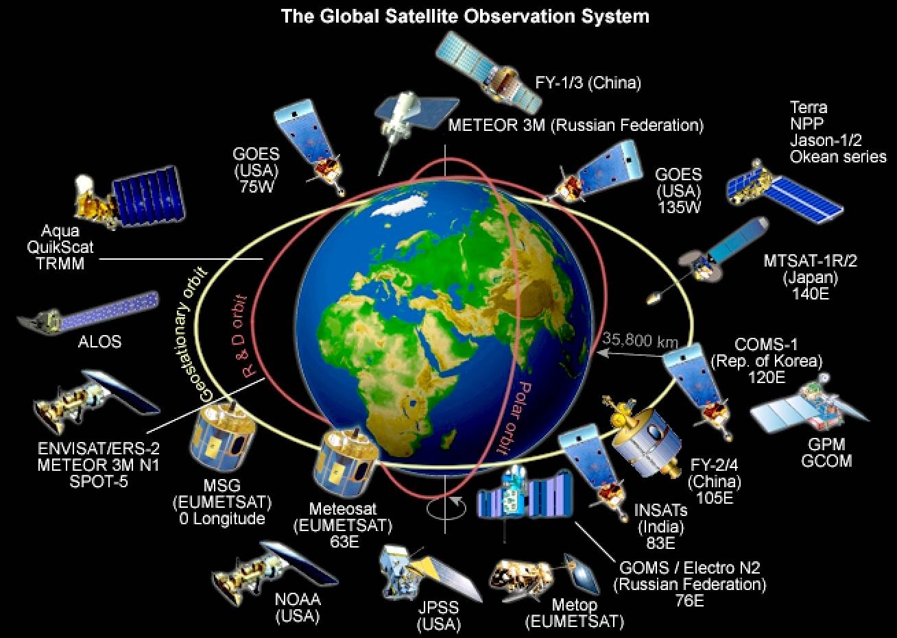 How satellites saved the world