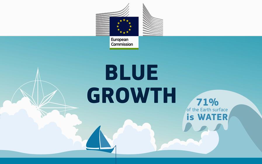 BLUE GROWTH