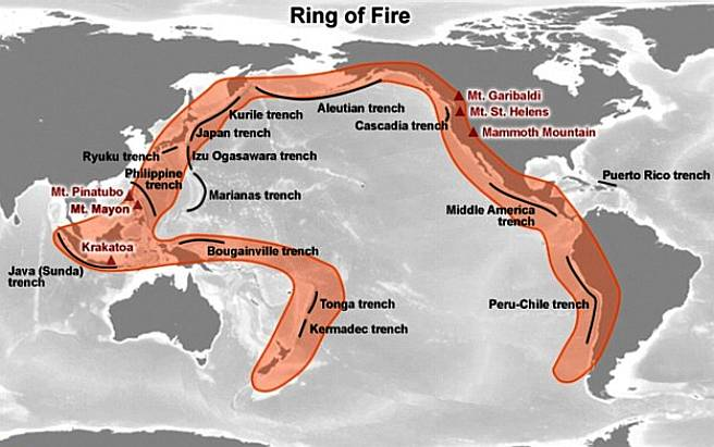 The pacific ocean around the pacific ocean is a region known as the ring of fire where a large number of earthquakes and volcanic eruptions occur that may have been the gumiabroncs