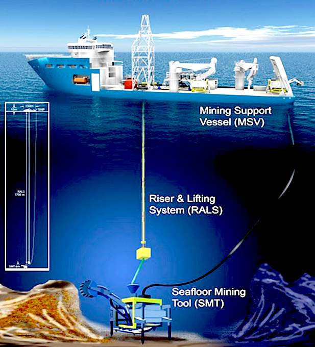 DEEP SEA MINING... Manganese Nodules Ocean Floor